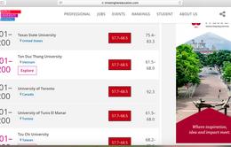 ĐH Việt Nam lọt top 200 trường có chất lượng giáo dục tốt nhất thế giới
