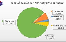 Chiều 27/5, Việt Nam không ghi nhận ca mắc COVID-19 mới trong cộng đồng