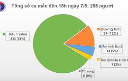 18h ngày 7/5: Việt Nam ghi nhận thêm 17 ca mắc COVID-19 mới