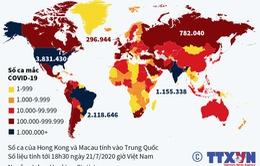 Infographic: Dịch COVID-19 bao phủ hầu như khắp mọi nơi trên thế giới