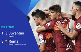 Juventus 1-3 AS Roma: Thất bại trong ngày nâng cúp (Vòng 38 Serie A)