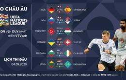 Xem trực tiếp UEFA Nations League 2020/2021 trên VTVcab từ 4/9