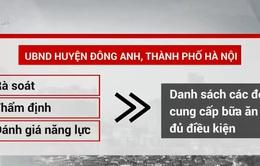 Hà Nội rà soát quy trình đưa bữa ăn vào trường tiểu học Tiên Dương