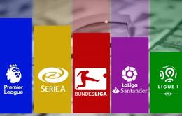 CẬP NHẬT Kết quả, BXH, Lịch thi đấu các giải bóng đá VĐQG châu Âu: Ngoại hạng Anh, Bundesliga, Serie A, La Liga, Ligue I