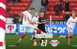 Leverkusen 1-1 Leipzig (Vòng 2 Bundesliga 2020-21): Chia điểm kịch tính