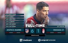 Atletico Madrid 6-1 Granada: Màn ra mắt hoàn hảo của Luis Suarez