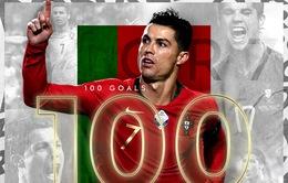 Cristiano Ronaldo tiếp tục tạo nên cột mốc phi thường