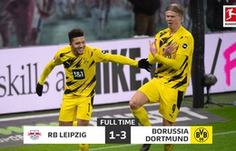 Leipzig 1-3 Dortmund: Haaland toả sáng, Dortmund thắng ấn tượng (Vòng 15 Bundesliga)