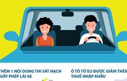 4 chính sách mới về ô tô, giấy phép lái xe có hiệu lực từ 2021