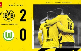 Dortmund 2-0 Wolfsburg: Sancho ghi bàn thắng đầu tiên ở mùa giải