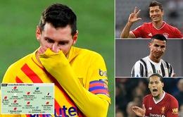 Đội hình tiêu biểu 2020 của L'Equipe: Messi bị gạch tên