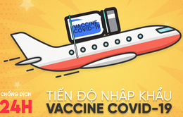 Bản tin Chống dịch 24h sáng 19/2: Khi nào vaccine ngừa COVID-19 nhập khẩu về Việt Nam?