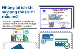 [INFOGRAPHIC] Thẻ BHYT mới được cấp từ 1/4 có những thay đổi gì?