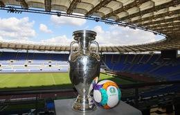 Những chia rẽ về vấn đề khán giả tại Euro 2020