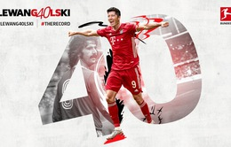 Lewandowski cân bằng kỷ lục tồn tại 49 năm ở Bundesliga