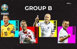 Lịch thi đấu bảng B UEFA EURO 2020