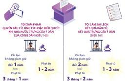 Người có hành vi vi phạm pháp luật về bầu cử có thể bị phạt tù đến 3 năm