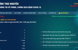 Thái Nguyên ra mắt website chuyên biệt phòng chống dịch COVID-19