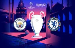 Chung kết UEFA Champions League 2020/21: Ở đâu? Khi nào?