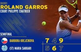 Pháp mở rộng 2021: Krejcikova lần đầu giành quyền vào chung kết Grand Slam