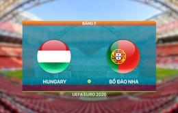 VIDEO Highlights: ĐT Hungary 0-3 ĐT Bồ Đào Nha | Bảng F UEFA EURO 2020
