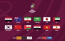 Vòng loại thứ 3 World Cup 2022: Ở đâu? Diễn ra khi nào? ĐT Việt Nam ở nhóm mấy?