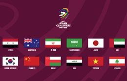 """""""Soi"""" 12 đội tuyển lọt vào vòng loại thứ 3 World Cup: ĐT Việt Nam sẽ gặp đối thủ nào?"""
