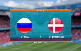 VIDEO Highlights: ĐT Nga 1-4 ĐT Đan Mạch   Bảng B UEFA EURO 2020