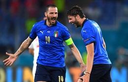 Những đội bóng gây ấn tượng tại vòng bảng EURO 2020