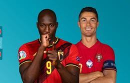 Lịch thi đấu & trực tiếp UEFA EURO 2020 ngày 27/6: Bỉ - Bồ Đào Nha, Hà Lan - CH Séc