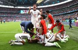 VIDEO Highlights Anh 2 – 0 Đức | Vòng 1/8 UEFA EURO 2020