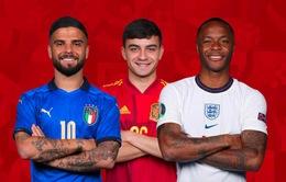 THỐNG KÊ: Những cái nhất tại EURO 2020