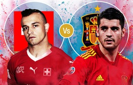 Thụy Sĩ vs Tây Ban Nha: Ẩn chứa bất ngờ   23h00 hôm nay trực tiếp trên VTV6, VTV9 và VTVGo