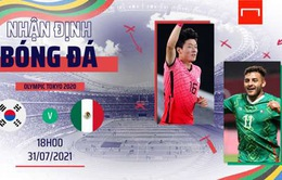 Hàn Quốc - Mexico: 18h00 hôm nay (31/7) | Tứ kết bóng đá nam Olympic Tokyo 2020