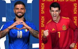 Thông tin trước trận đấu Italia - Tây Ban Nha (Bán kết UEFA EURO 2020)