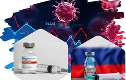 UAE dẫn đầu tỷ lệ tiêm vaccine COVID - 19