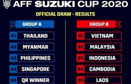 Bốc thăm chia bảng AFF Suzuki Cup 2020   ĐT Việt Nam cùng bảng Lào, Campuchia, Indonesia và Malaysia