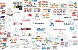 Những thương hiệu kiểm soát hàng tiêu dùng
