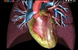 Phát minh ra thuốc phòng ngừa bệnh suy tim
