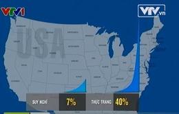 Mỹ: Chênh lệch giàu nghèo ngày càng tăng cao