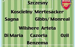 Arsenal quay sang theo đuổi bộ ba Karim Benzema, Mesut Ozil, Angel Di Maria