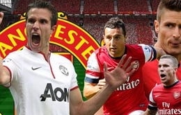 """Arsenal vs M.U: Chiến đấu bằng """"niềm tin"""""""