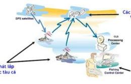 Bến Tre lắp thiết bị kết nối vệ tinh cho tàu đánh bắt xa bờ