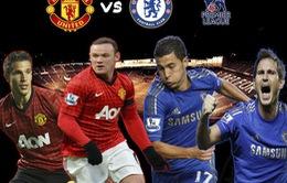 Chelsea của Mourinho: Phòng ngự - phản công vẫn lên ngôi?