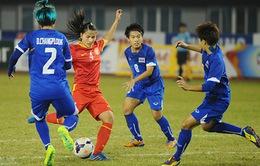 Đối thoại: ĐT nữ Việt Nam và quá trình chuẩn bị cho giấc mơ World Cup