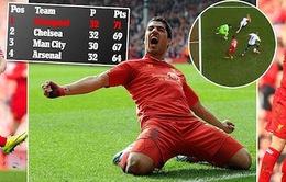 Liverpool 4-0 Tottenham: Suarez đi vào lịch sử Premier League (VIDEO)