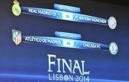 """Bán kết Champions League: Real """"đọ công"""" cùng Bayern, A.Madrid tái ngộ Chelsea"""