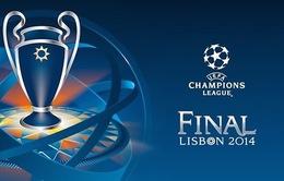Tất tật về derby Madrid tại chung kết Champions League 2013/14