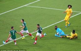 """Mexico 1-0 Cameroon: Sư tử """"hóc"""" xương rồng"""