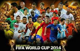 """Vòng 1/8 World Cup 2014: Copa America và phần """"Mở rộng"""""""